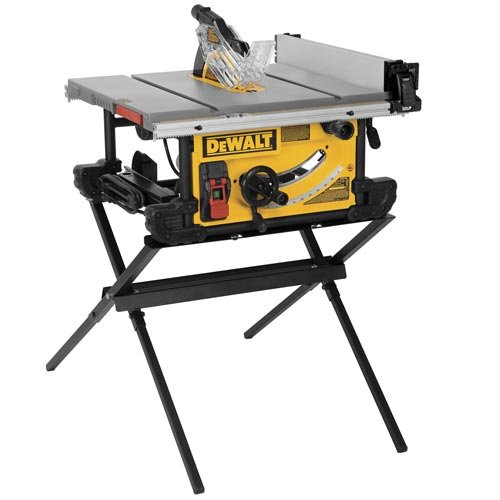 The Best Table Saw Under 1000 Dollars